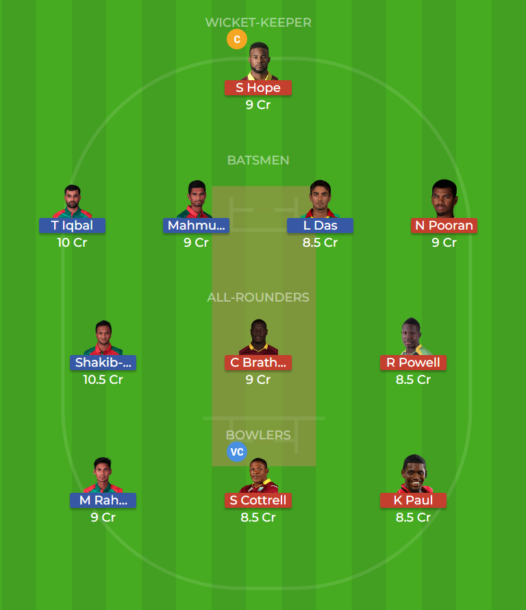 Bangladesh vs Windies 3rd T20 Dream11 Team, Team News, Winner Prediction 22th December 2018