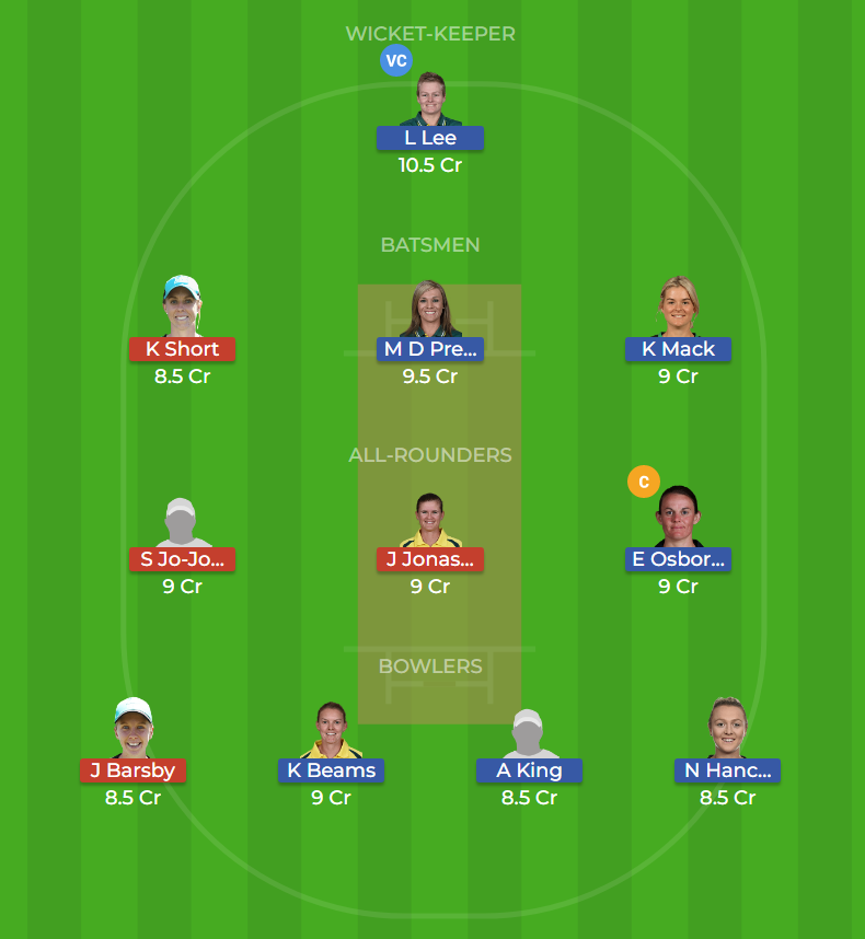 Brisbane Heat Women vs Melbourne Stars Women 21st T20 Dream11 Team, Team News, Winner Prediction 19th December 2018