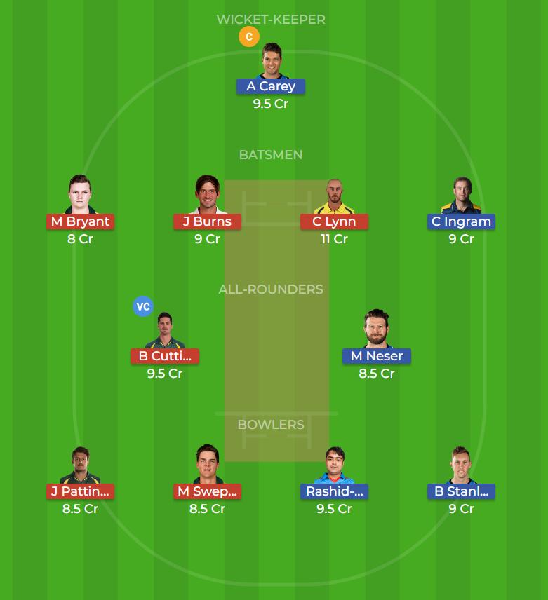 Brisbane Heat vs Adelaide Strikers 1st T20 Dream11 Team, Team News, Winner Prediction 19th December 2018