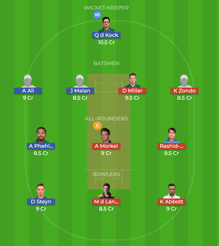 Cape Town Blitz vs Durban Heat 27th T20 Dream11 Team, Team News, Winner Prediction 09th December 2018