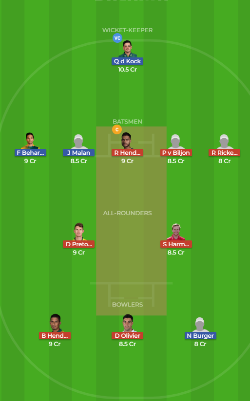 Cape Town Blitz vs Jozi Stars 20th T20 Dream11 Team, Team News, Winner Prediction 4th December 2018
