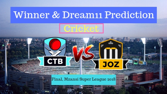 Cape Town Blitz vs Jozi Stars Final T20 Team, Team News, Winner Prediction 16th December 2018