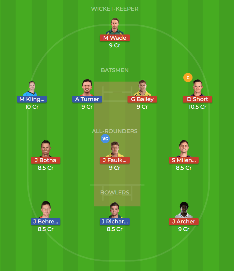 HBH vs PRS 13th T20 Dream11 Team, Toss, Today Winner Prediction 30th December Match