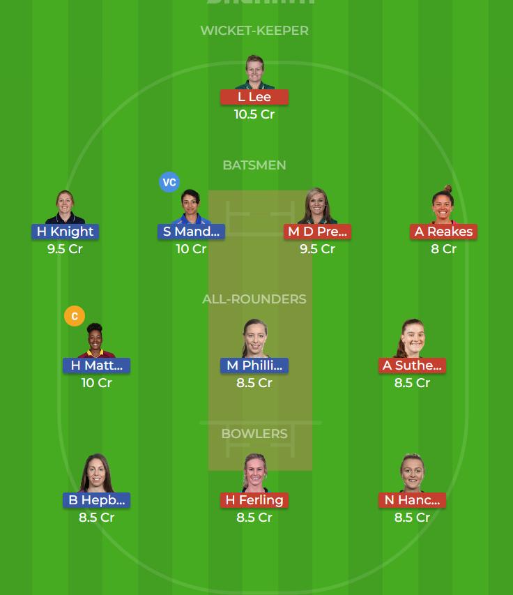 Hobart Hurricanes Women vs Melbourne Stars Women 10th T20 Dream11 Team, Team News, Winner Prediction 09th December 2018