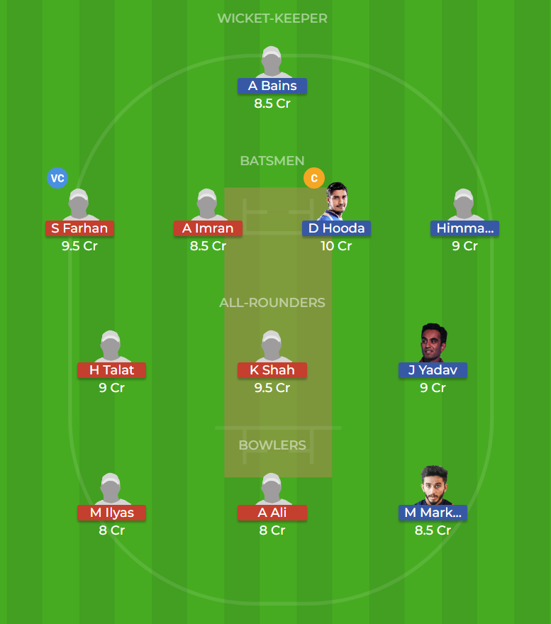 India U23 vs Pakistan U23 2nd Semi-Final ODI Dream11 Team, Team News, Winner Prediction 13th December 2018