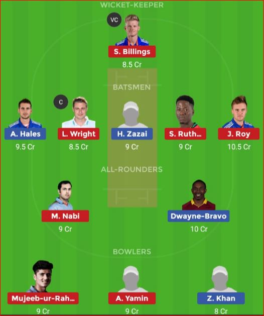 Maratha Arabians vs Bengal Tigers 28th T10 Dream11 Team, Team News, Winner Prediction 2nd December 2018