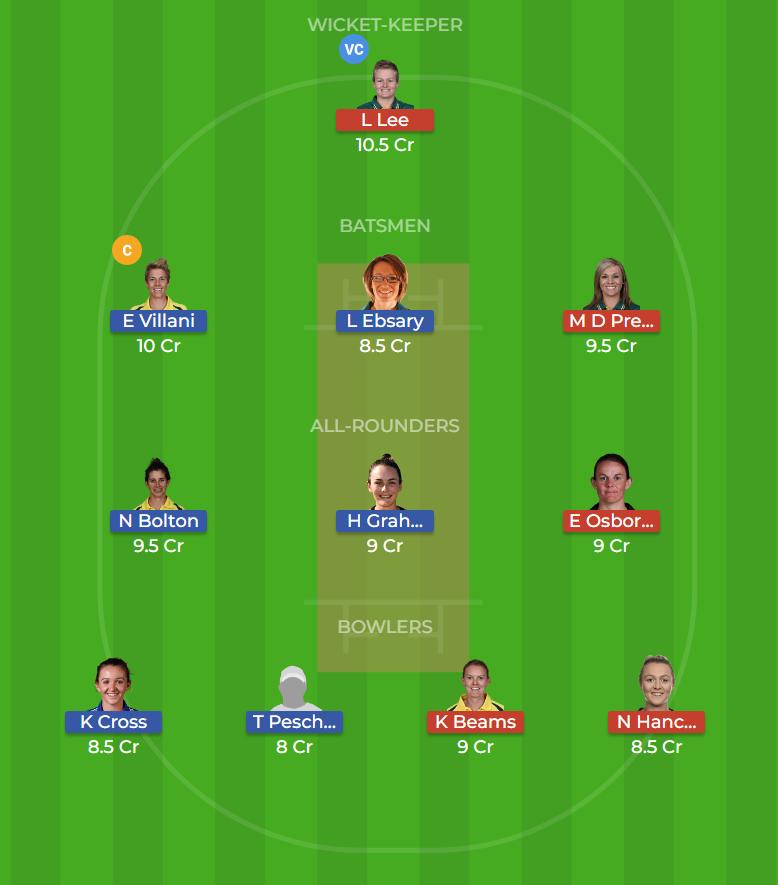 Melbourne Stars Women vs Perth Scorchers Women 13th T20 Dream11 Team, Team News, Winner Prediction 15th December 2018