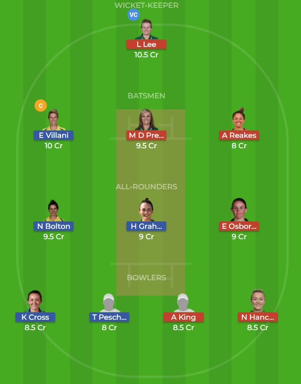 Melbourne Stars Women vs Perth Scorchers Women 16th T20 Dream11 Team, Team News, Winner Prediction 16th December 2018