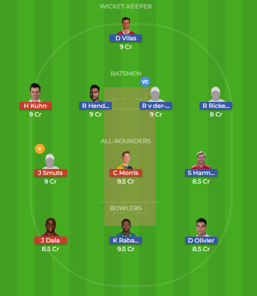 Nelson Mandela Bay Giants vs Jozi Stars 19th T20 Dream11 Team, Team News, Winner Prediction 2nd December 2018