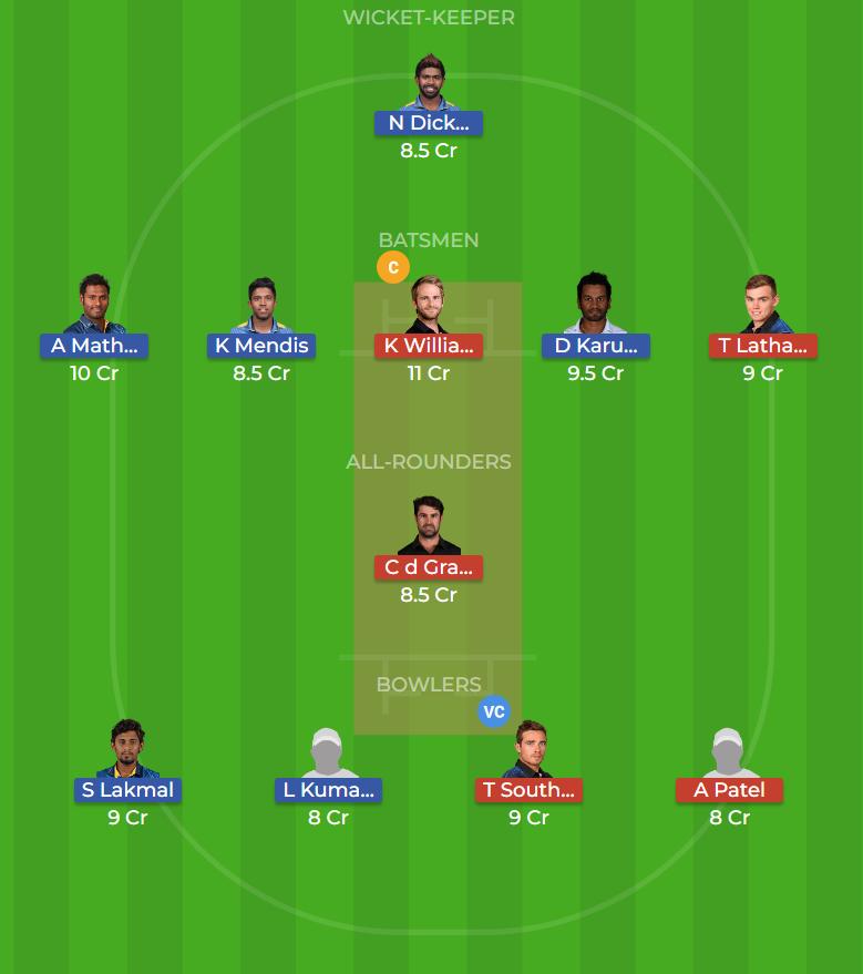 New Zealand vs Sri Lanka 2nd TEST Dream11 Team, Team News, Winner Prediction 26th December 2018