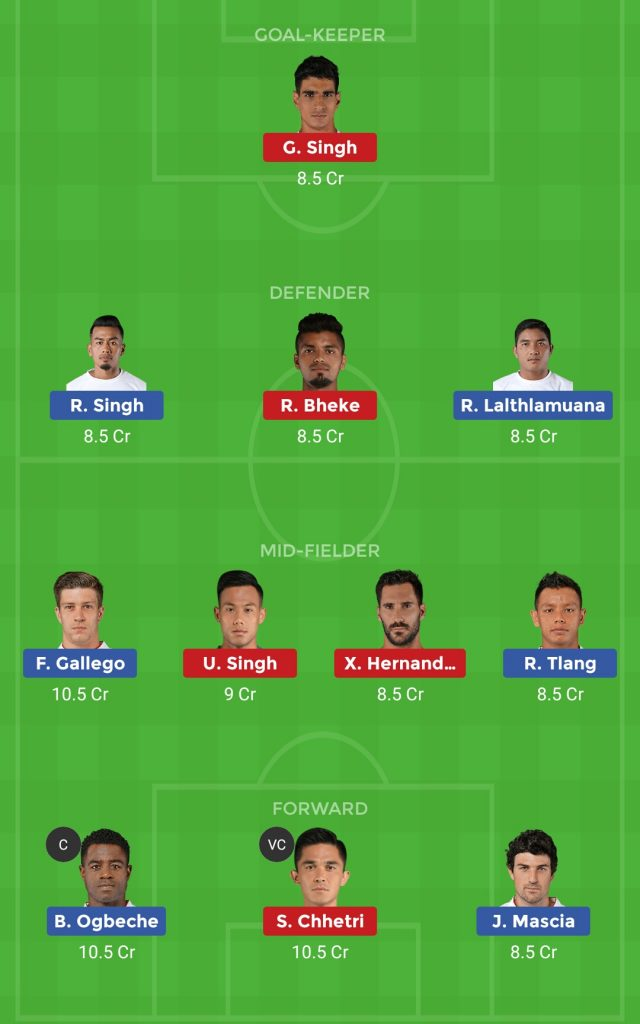 North East United FC vs Bengaluru FC 49th Dream11 Team, Team News, Winner Prediction 05th December 2018