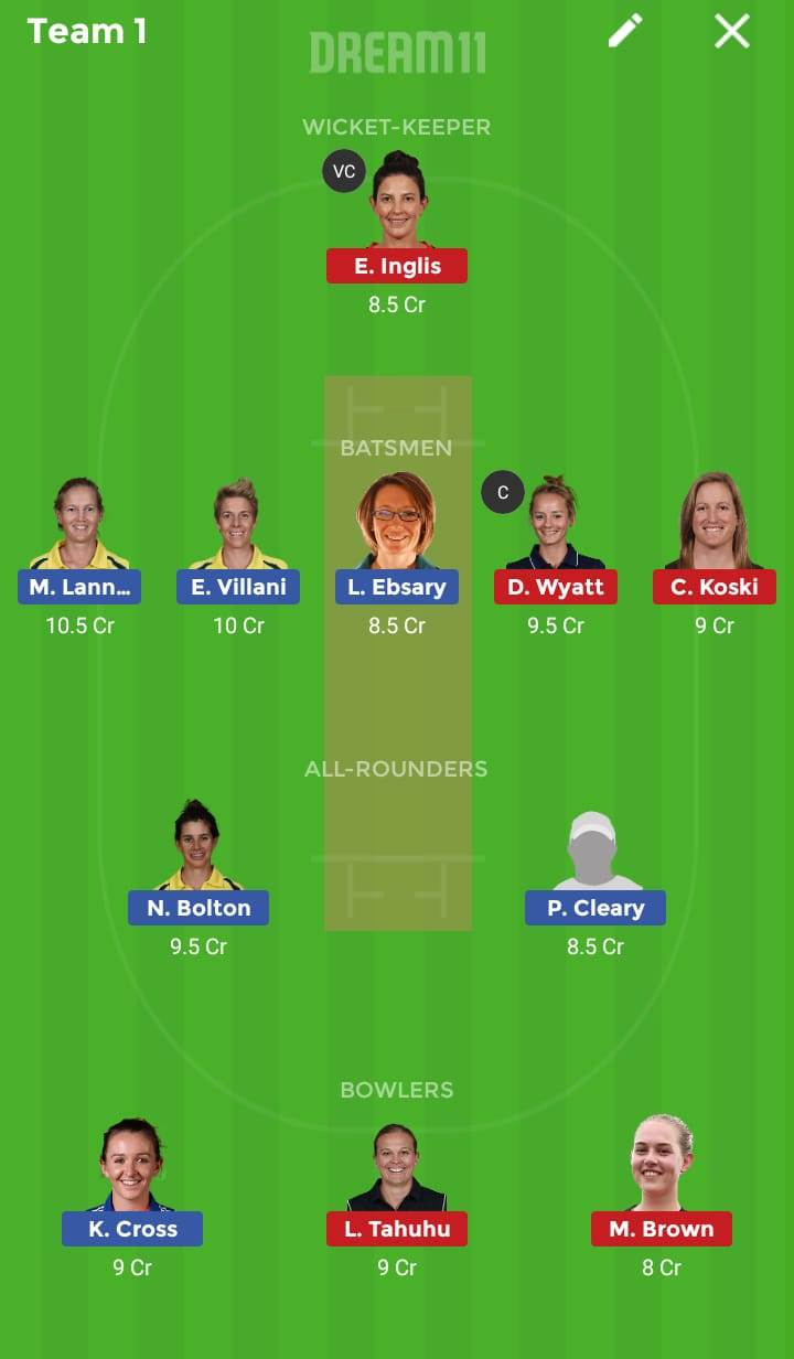 Perth Scorchers Women vs Melbourne Renegades Women 28th T20 Dream11 Team, Team News, Winner Prediction 23th December 2018