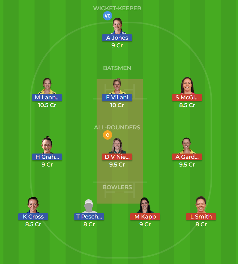 Sydney Sixer Women vs Perth Scorchers Women 5th T20 Dream11 Team, Team News, Winner Prediction 07th December 2018