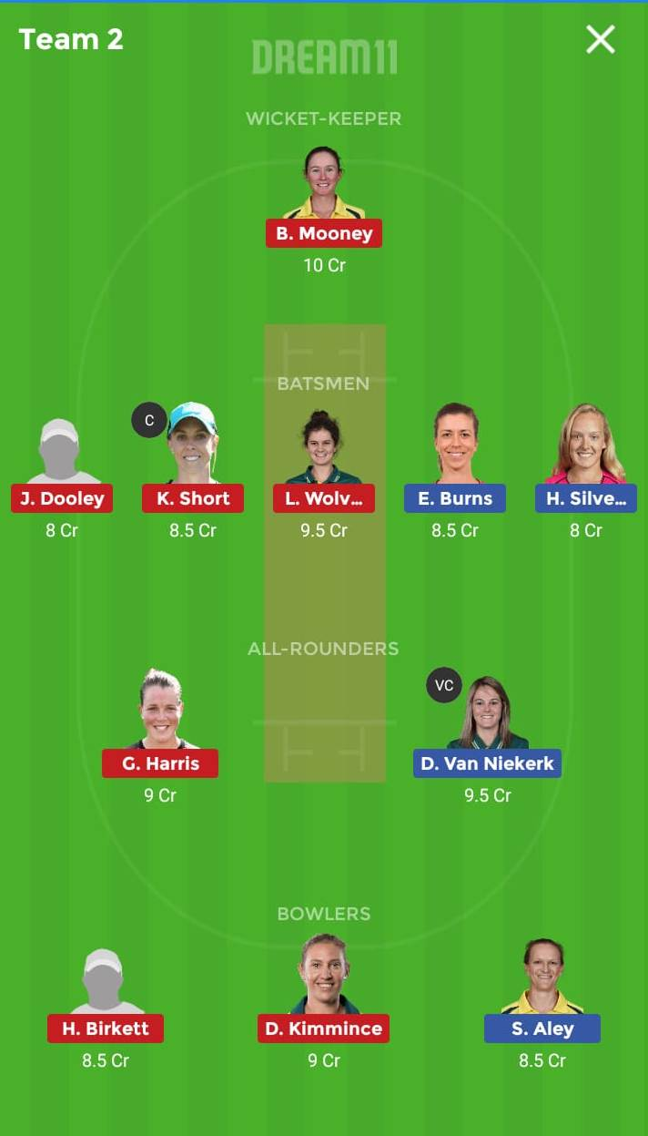 Sydney Sixers Women vs Brisbane Heat Women 24th T20 Dream11 Team, Team News, Winner Prediction 22th December 2018