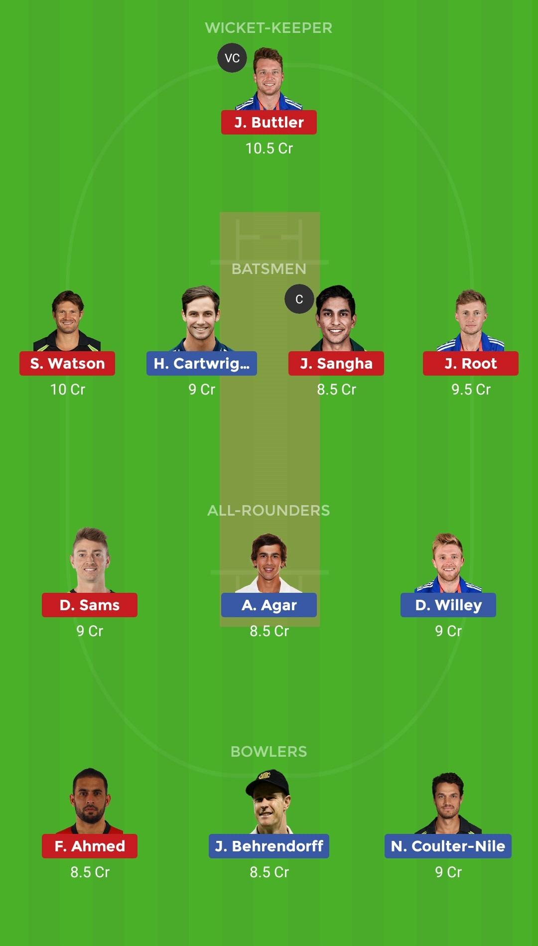 Sydney Thunder Vs Perth Scorchers 17th T20 Dream11 Cricket Prediction