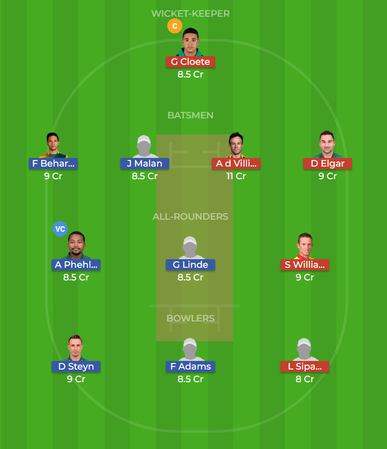 Tshwane Spartans vs Cape Town Blitz 17th T20 Dream11 Team, Team News, Winner Prediction 1st December 2018