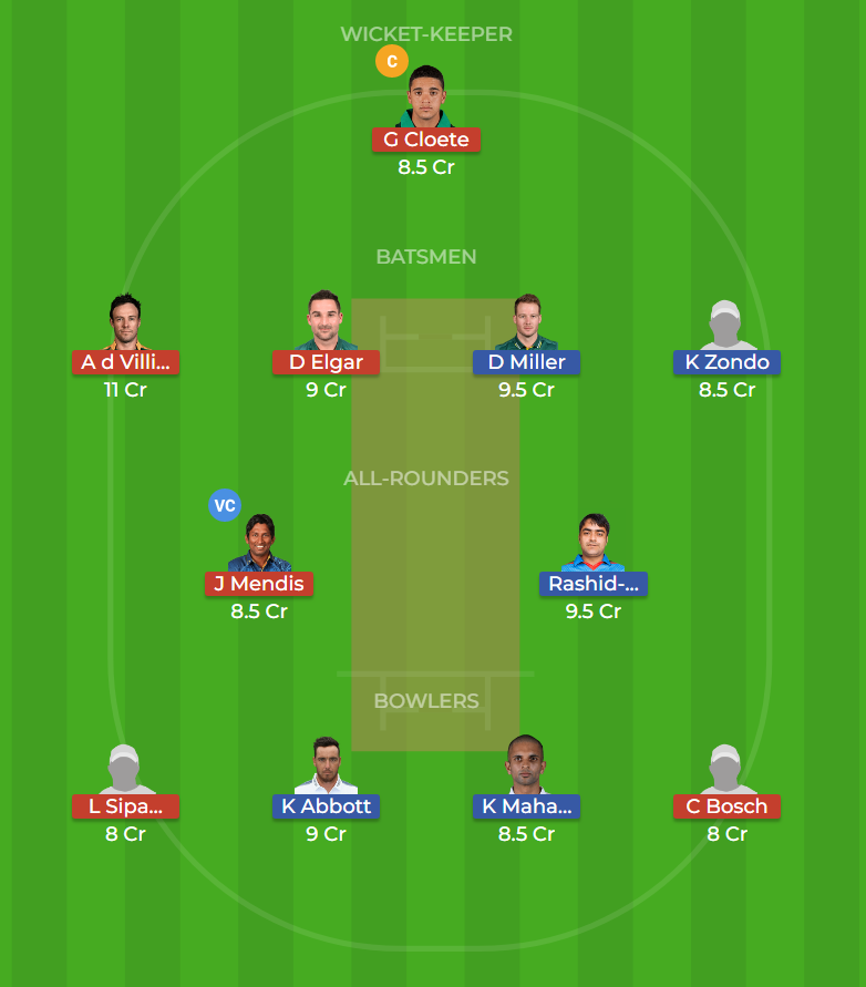 Tshwane Spartans vs Durban Heat 30th T20 Dream11 Team, Team News, Winner Prediction 12th December 2018
