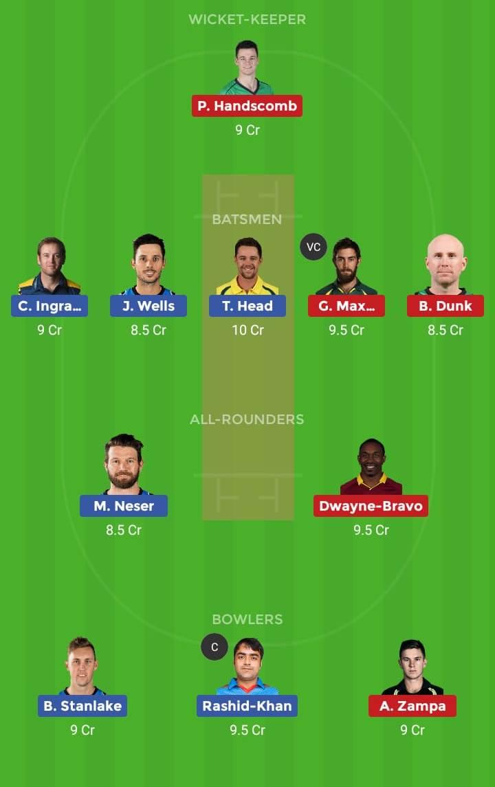 Adelaide Strikers vs Melbourne Stars 27th T20 Dream11 Team, Team News, Winner Prediction 11th January 2019