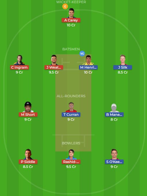 Adelaide Strikers vs Sydney Sixers 22nd T20 Dream11 Team, Team News, Winner Prediction 06th January 2019