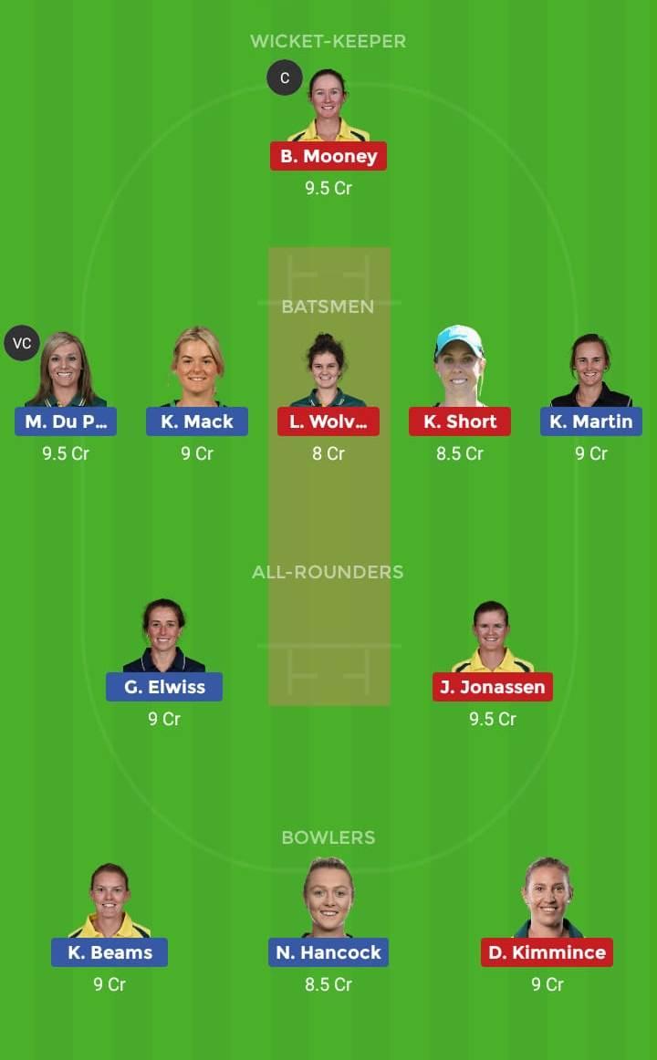 Brisbane Heat Women vs Melbourne Stars Women 50th T20 Dream11 Team, Team News, Winner Prediction 10th January 2019