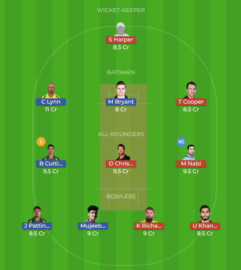 Brisbane Heat vs Melbourne Renegades 26th T20 Dream11 Team, Team News, Winner Prediction 10th January 2019