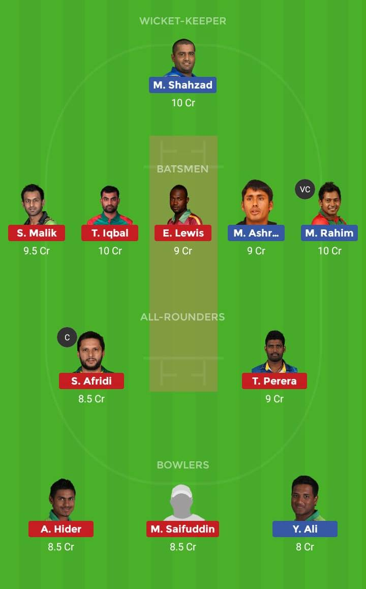Chittagong Vikings vs Comilla Victorians 14th T20 Dream11 Team, Team News, Winner Prediction 13th January 2019