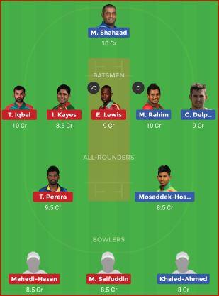 Chittagong Vikings vs Comilla Victorians 35th T20 Bangladesh Premier League 2019