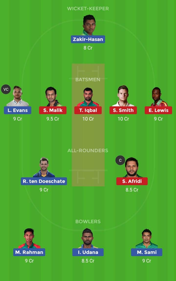 Comilla Victorians vs Rajshahi Kings 10th T20 Dream11 Team, Team News, Winner Prediction 11th January 2019