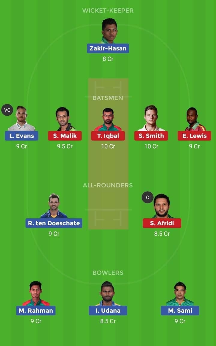 Comilla Victorians vs Rajshahi Kings 10th T20 Dream11 Team, Team News, Winner Prediction 11th January 2019