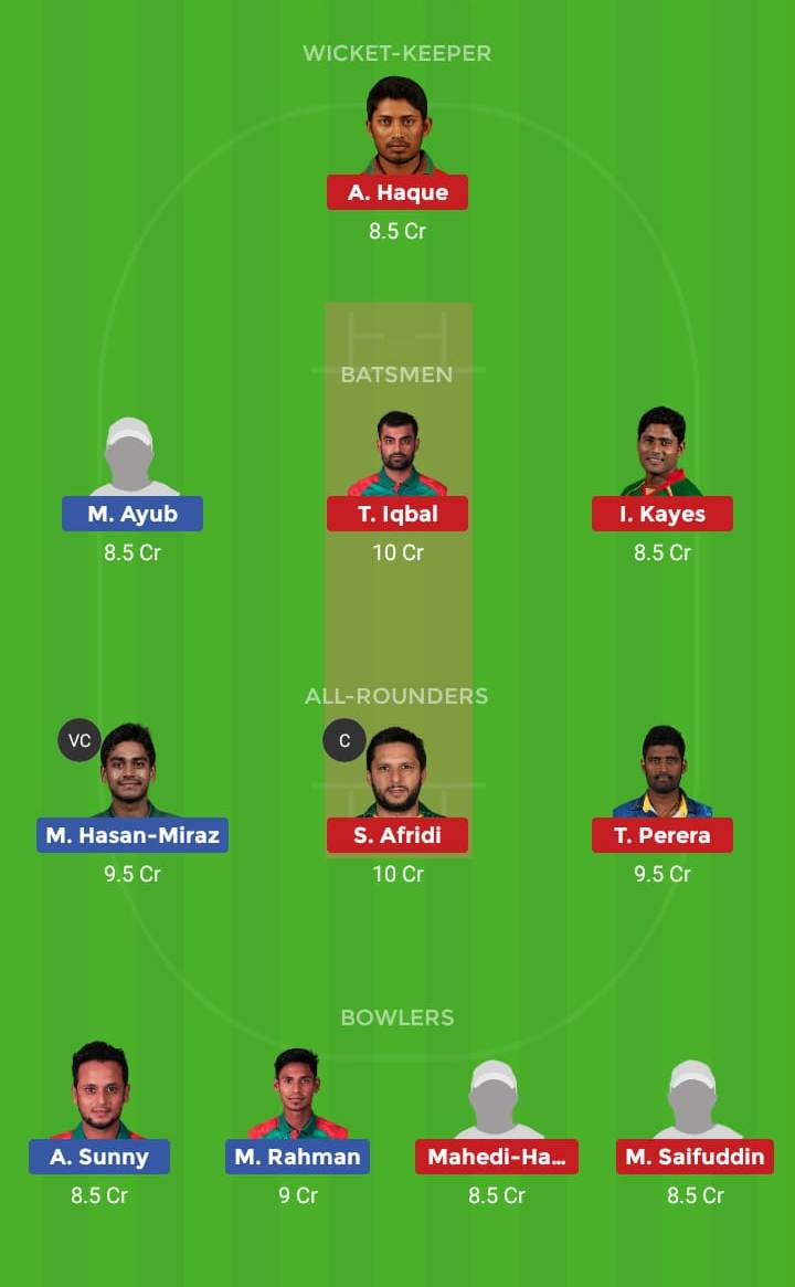 Comilla Victorians vs Rajshahi Kings 23rd T20 Dream11 Team, Team News, Winner Prediction 21th January 2019