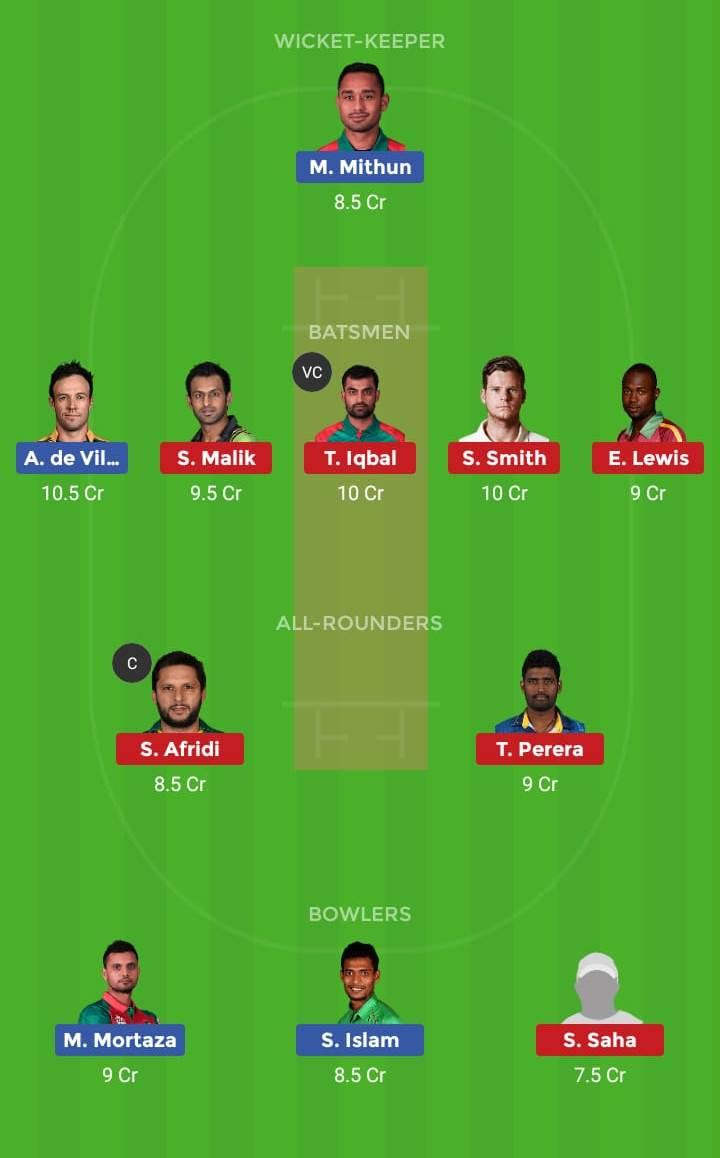 Comilla Victorians vs Rangpur Riders 6th T20 Dream11 Team, Team News, Winner Prediction 08th January 2019
