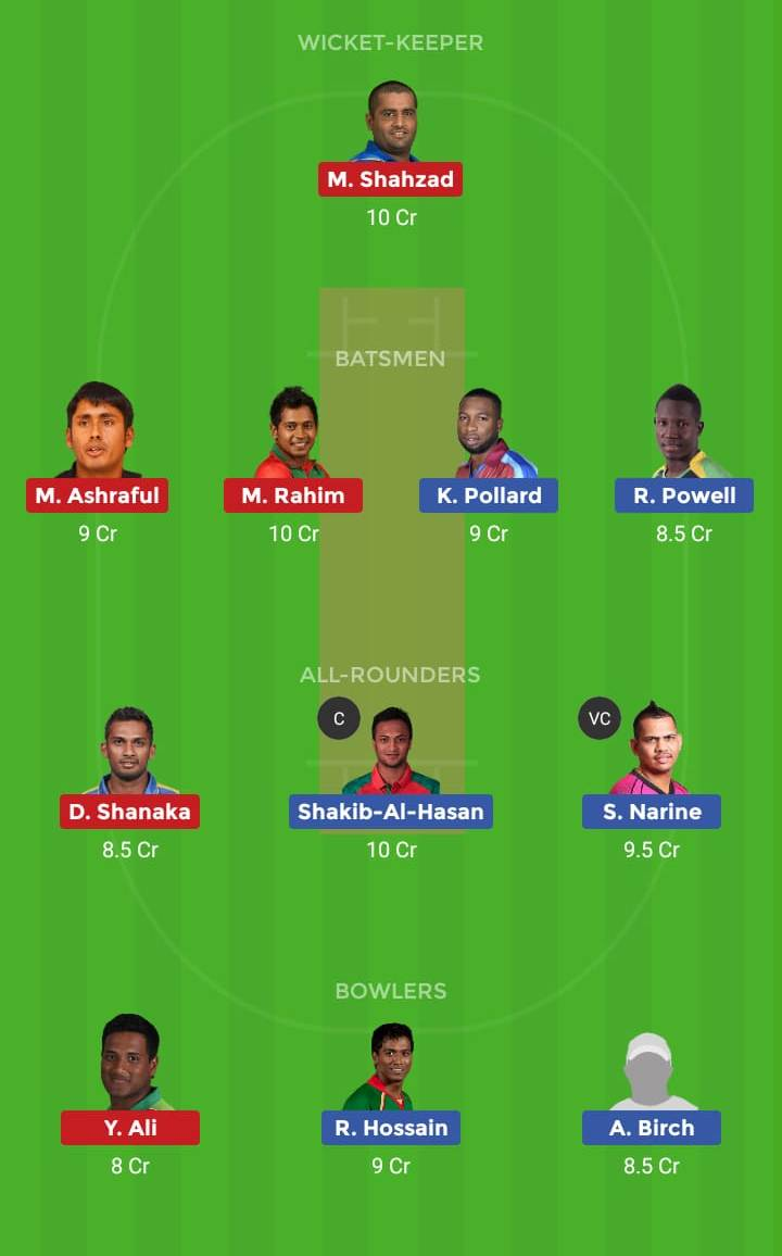 Dhaka Dynamites vs Chittagong Vikings 24th T20 Dream11 Team, Team News, Winner Prediction 21th January 2019