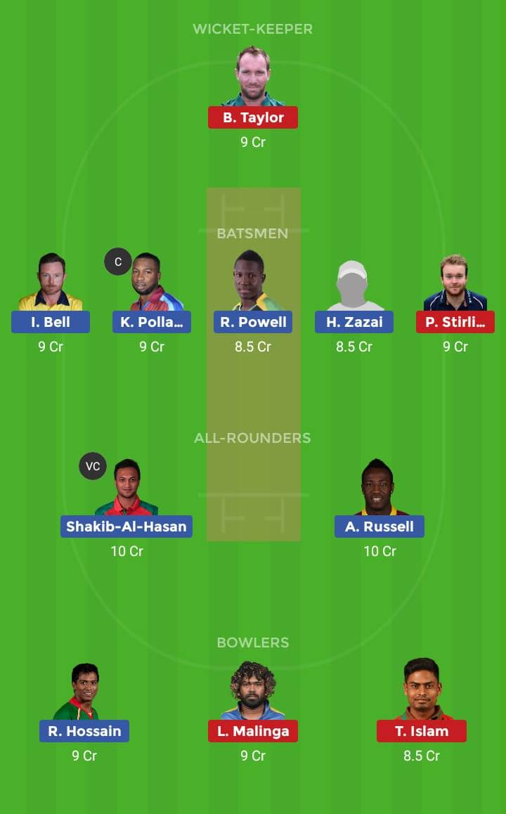 Dhaka Dynamites vs Khulna Titans 5th T20 Dream11 Team, Team News, Winner Prediction 08th January 2019