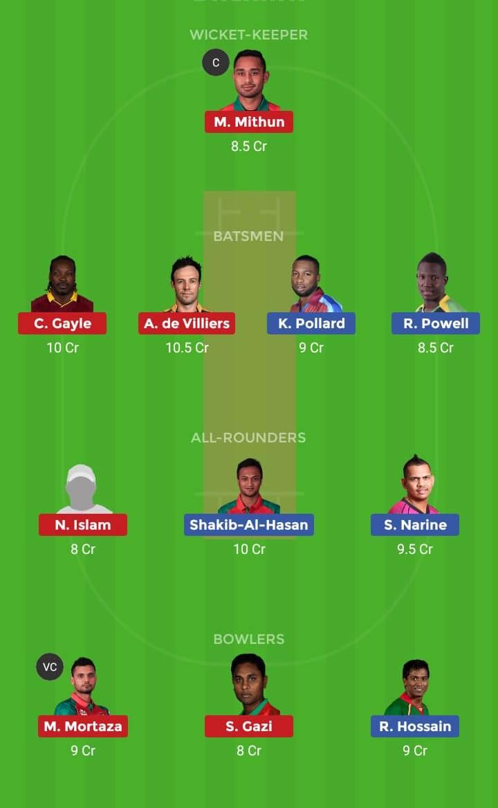 Dhaka Dynamites vs Rangpur Riders 9th T20 Dream11 Team, Team News, Winner Prediction 11th January 2019