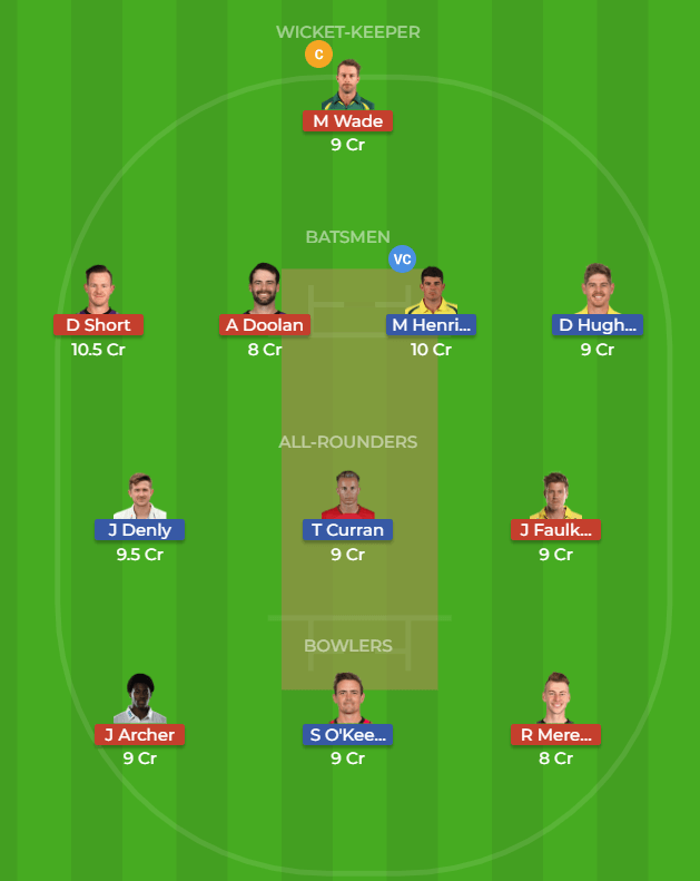 Hobart Hurricanes vs Sydney Sixers 19th T20 Dream11 Team, Team News, Winner Prediction 4th January 2019