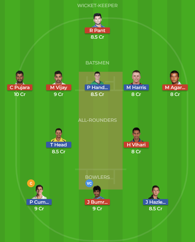 India Vs Australia 4th TEST Dream11 Cricket Prediction