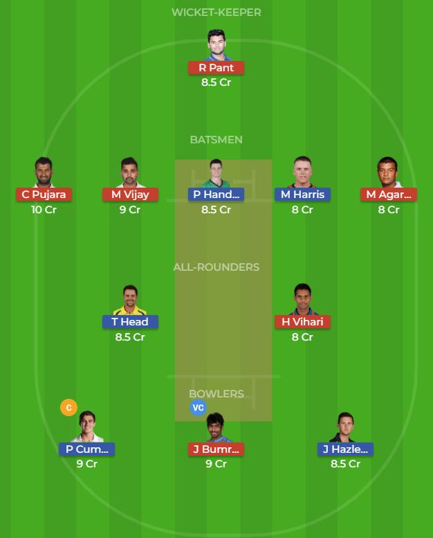 India Vs Australia 4th TEST Dream11 Cricket Prediction