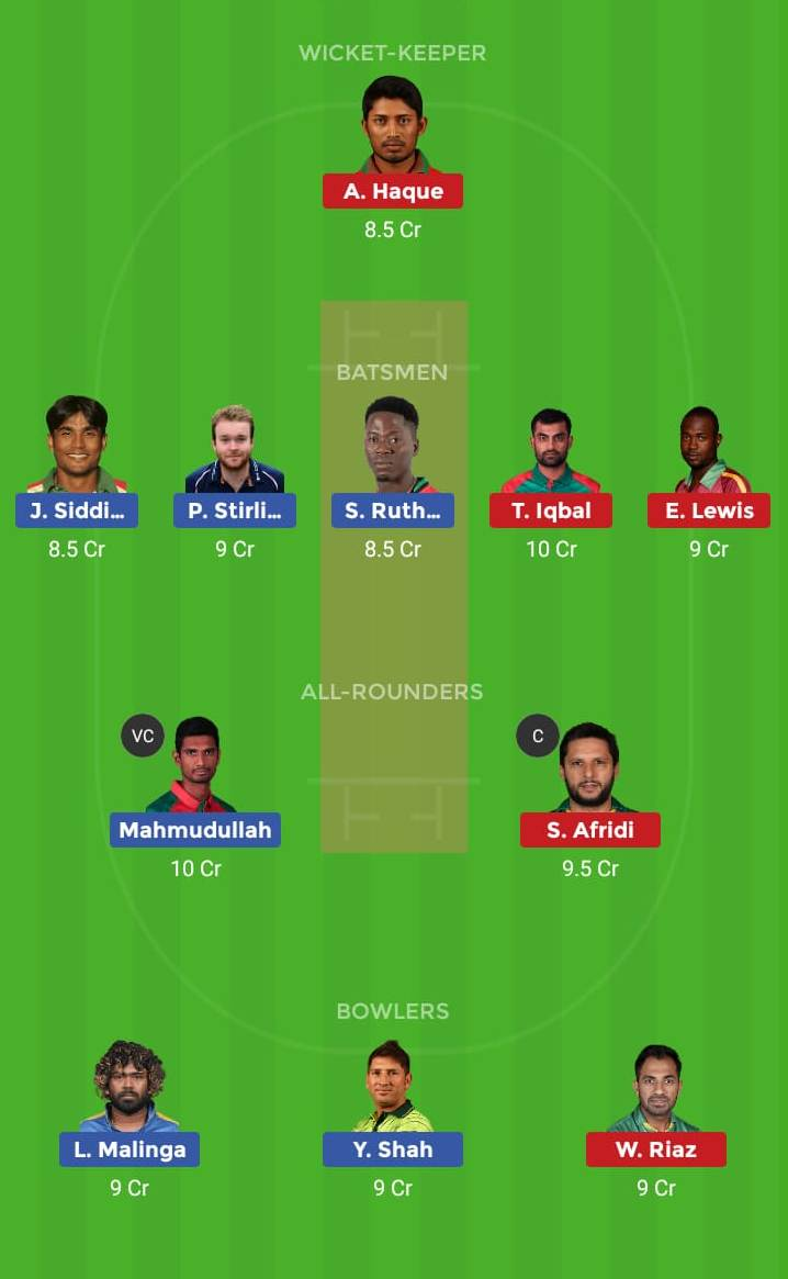 Khulna Titans vs Comilla Victorians 20th T20 Dream11 Team, Team News, Winner Prediction 18th January 2019