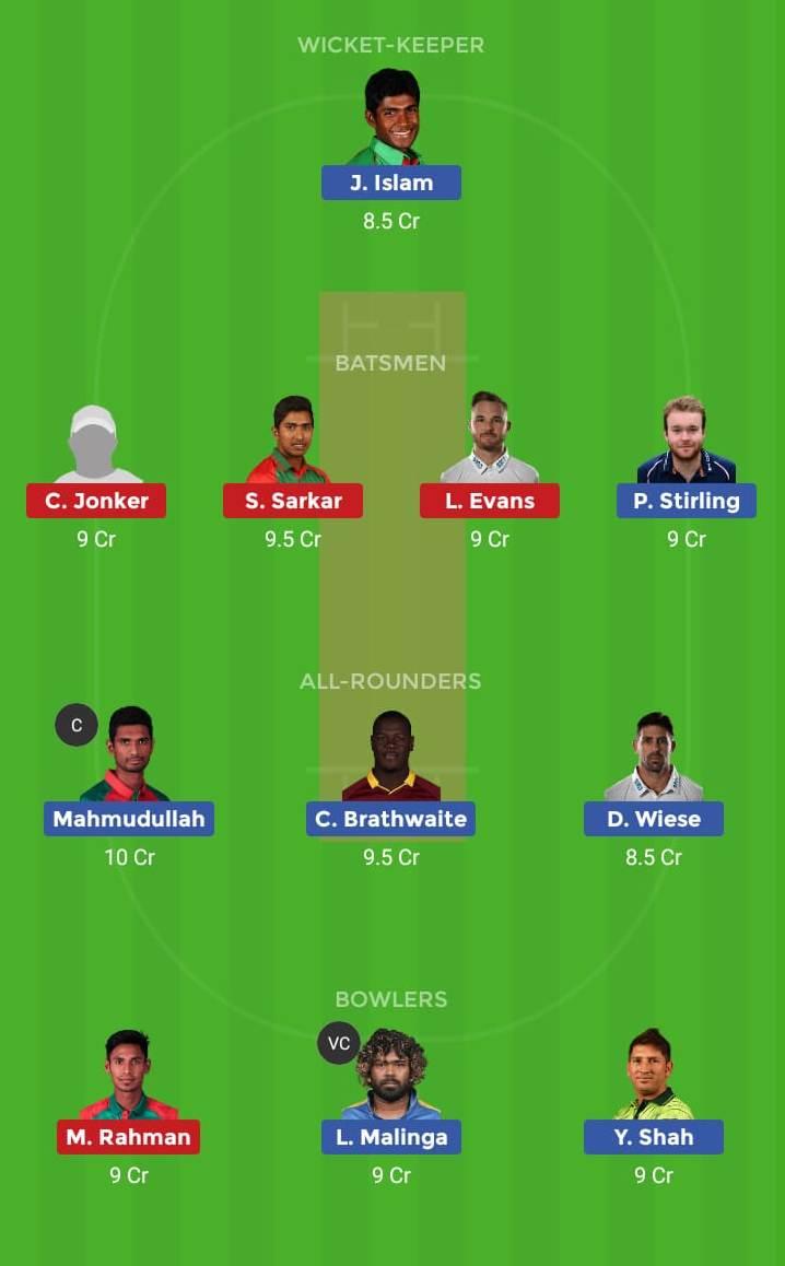 Khulna Titans vs Rajshahi Kings 15th T20 Dream11 Team, Team News, Winner Prediction 15th January 2019