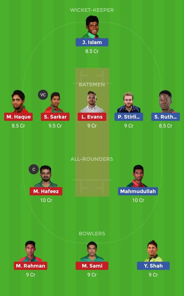 Khulna Titans vs Rajshahi Kings 8th T20 Dream11 Team, Team News, Winner Prediction 09th January 2019