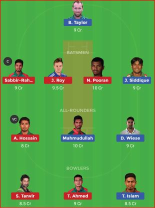 Khulna Titans vs Sylhet Sixers 28th T20 Bangladesh Premier League 2019