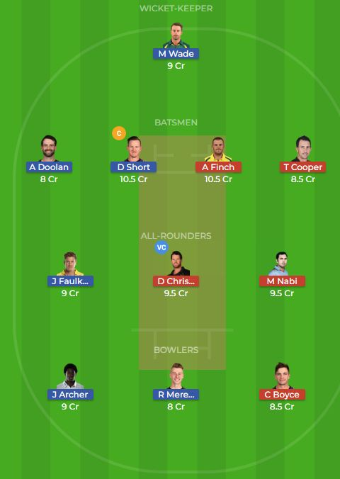 Melbourne Renegades vs Hobart Hurricanes 23rd T20 Dream11 Team, Team News, Winner Prediction 07th January 2019