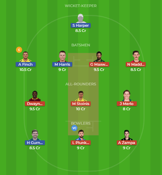 Melbourne Renegades vs Melbourne Stars 35th T20 Dream11 Team, Team News, Winner Prediction 19th January 2019