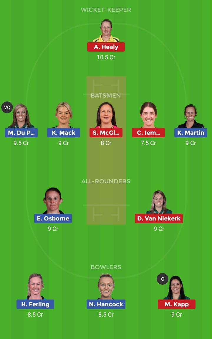 Melbourne Stars Women vs Sydney Sixers Women 56th T20 Dream11 Team, Team News, Winner Prediction 14th January 2019
