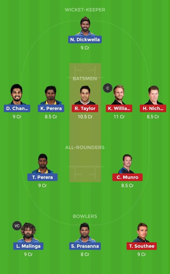 New Zealand vs Sri Lanka 2nd ODI Dream11 Team, Team News, Winner Prediction 05th January 2019