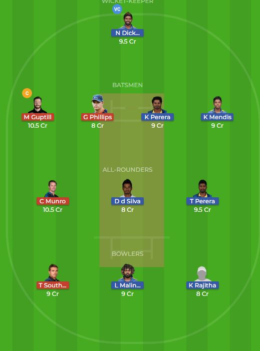 New Zealand vs Sri Lanka Only T20 Dream11 Team, Team News, Winner Prediction 11th January 2019