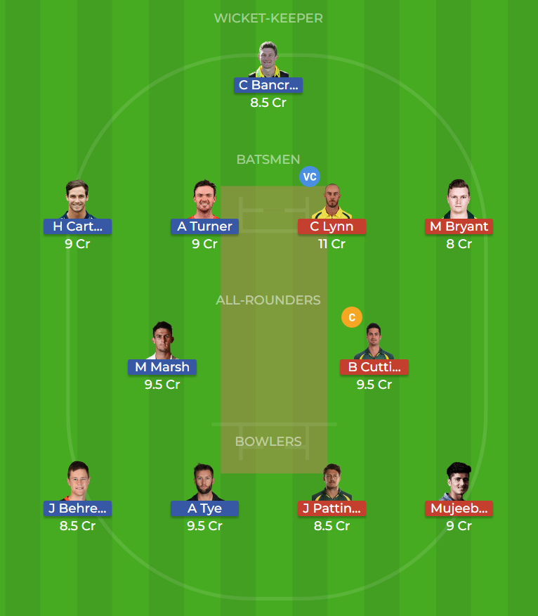 Perth Scorchers vs Brisbane Heat 21st T20 Dream11 Team, Team News, Winner Prediction 05th January 2019