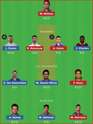 Rangpur Riders vs Rajshahi Kings 36th T20 Bangladesh Premier League 2019