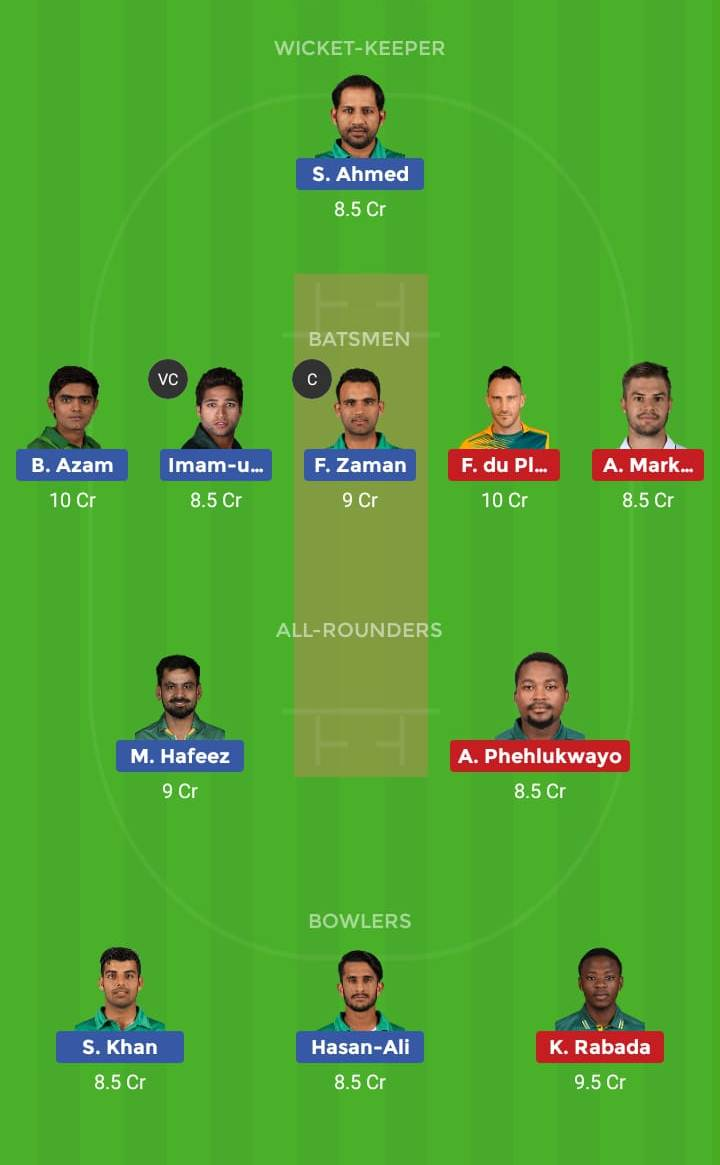 South Africa vs Pakistan 1st ODI Dream11 Team, Team News, Winner Prediction 19th January 2019