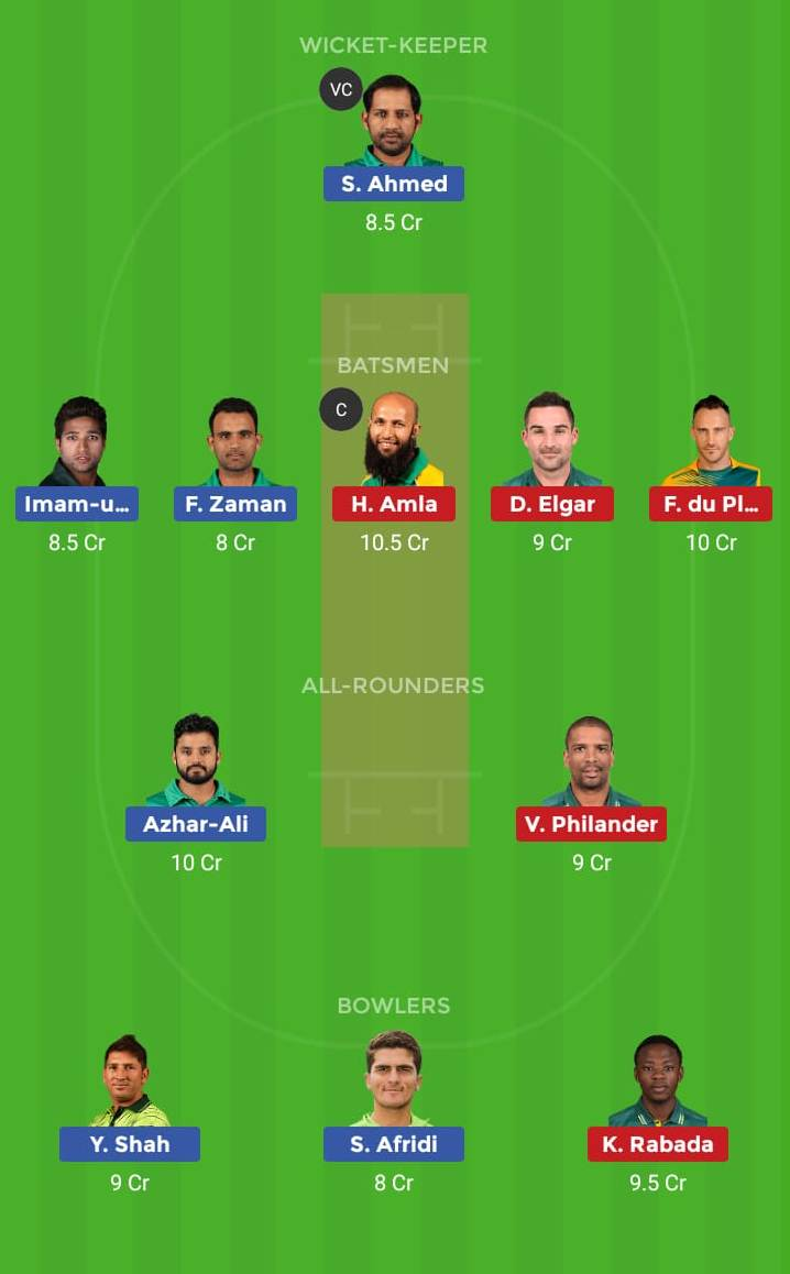 South Africa vs Pakistan 3rd TEST Dream11 Team, Team News, Winner Prediction 11th January 2019